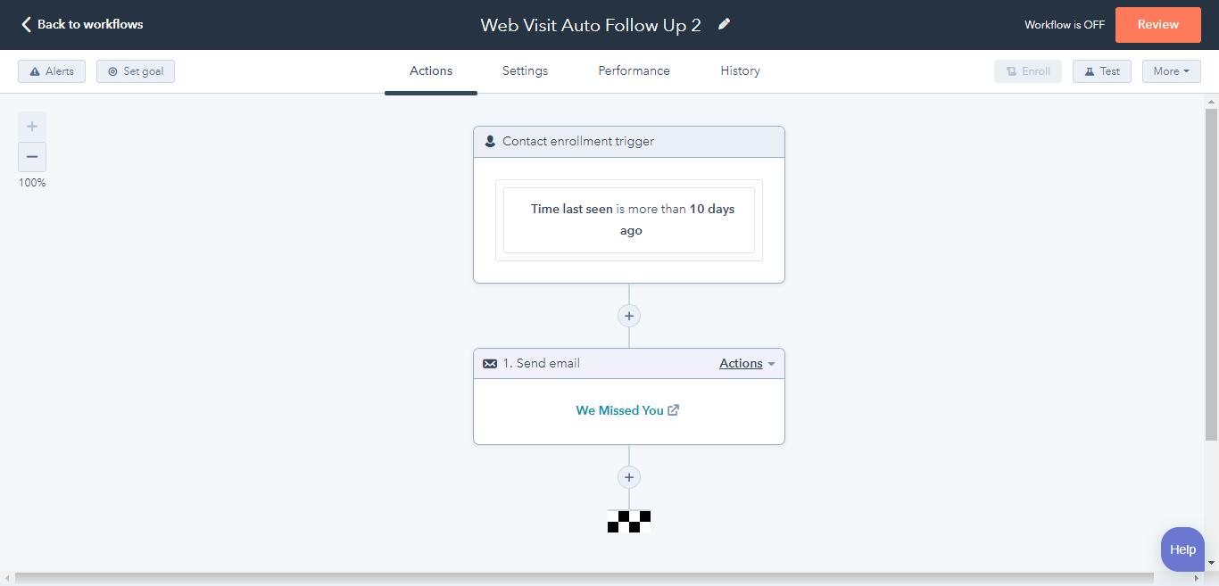 Web Visit Auto Follow Up 2