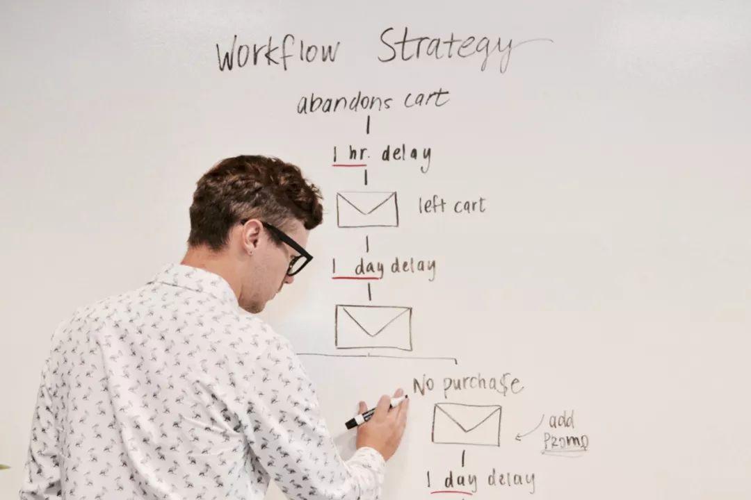 Marketing Automation Essential Elements